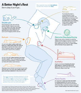 find-the-perfect-sleep-position